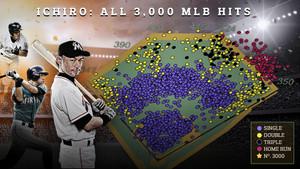 Ichiro_all_3000_mlb_hits