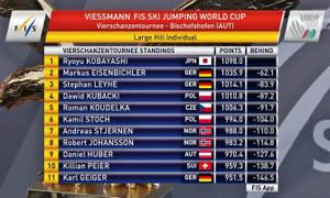 Fis_four_hills_20182019_result